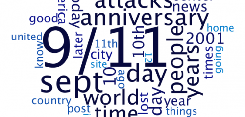 The most popular words that were being used in social media on the 9/11 anniversary. The larger the font, the more it was talked about. -photo from blog.sysomos.com.